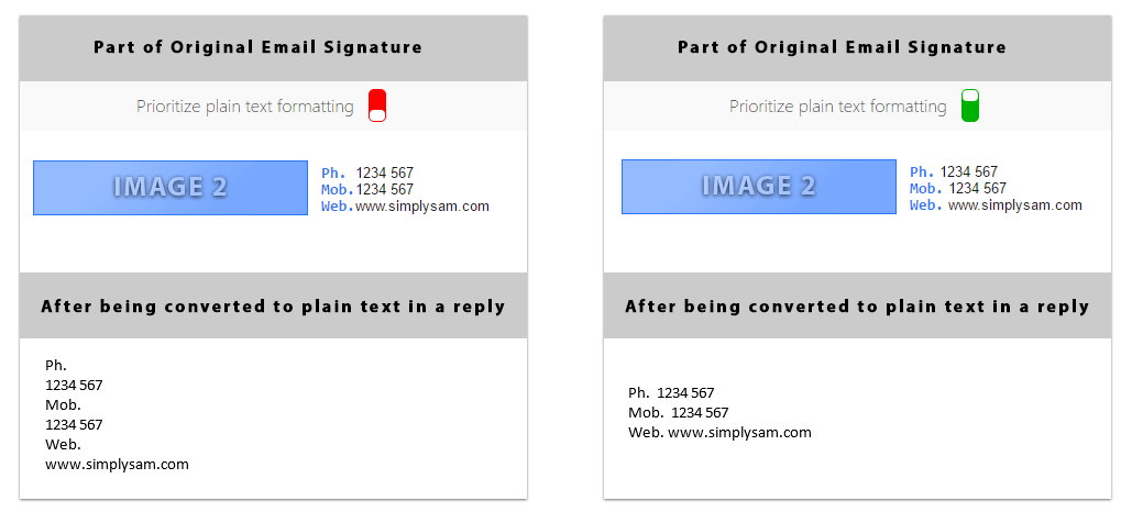 prioritize plain text emails signature generation